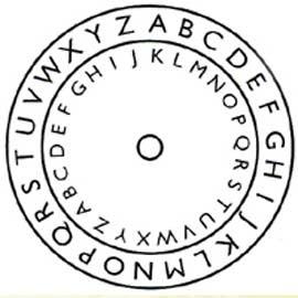 Codes secrets à décalage