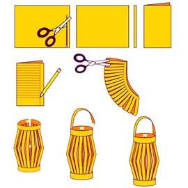 Comment fabriquer des lanternes chinoises
