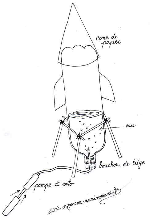 Occcuper ses enfants pendant les vacances : fabrication d'une fusée à eau